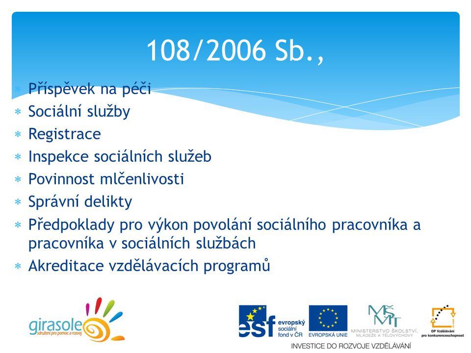 108/2006 Sb., Příspěvek na péči Sociální služby Registrace