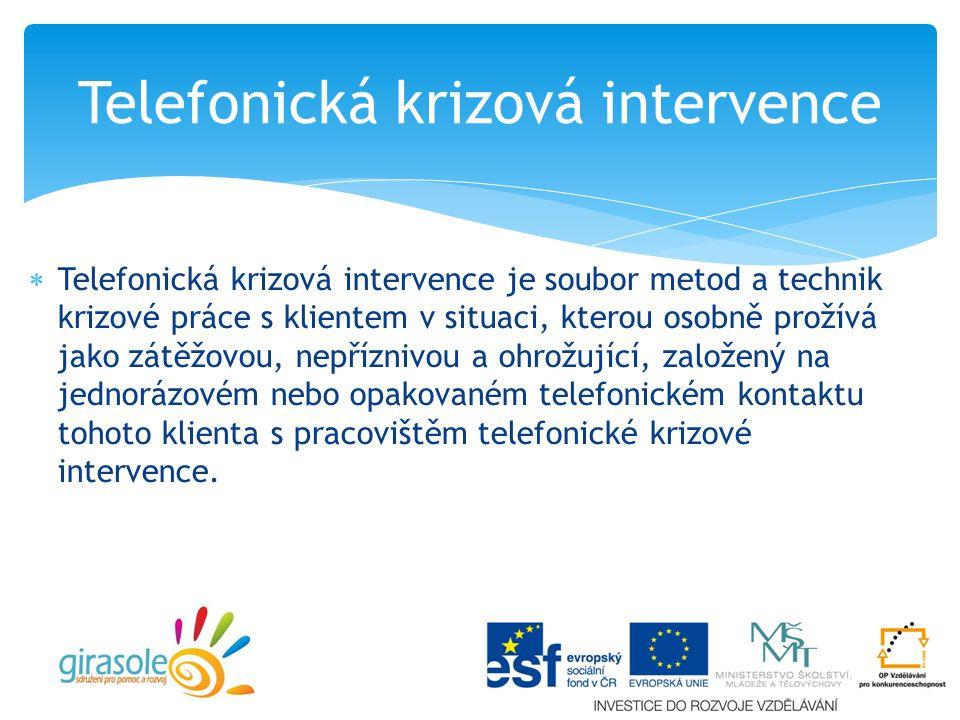 Telefonická krizová intervence