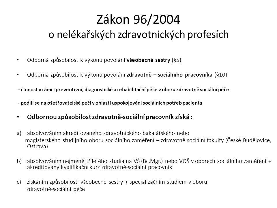 Zákon 96/2004 o nelékařských zdravotnických profesích