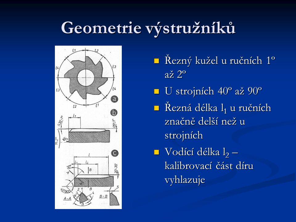 Geometrie výstružníků