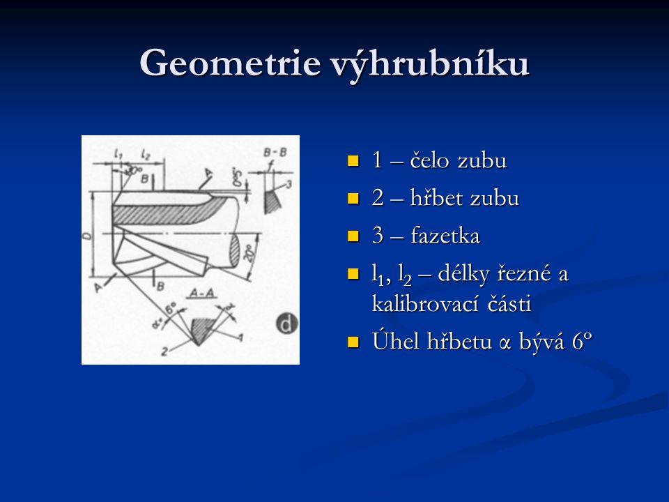 Geometrie výhrubníku 1 – čelo zubu 2 – hřbet zubu 3 – fazetka