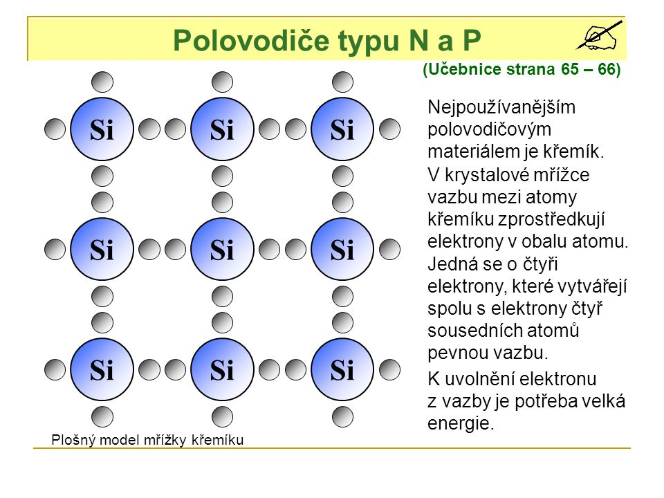 Polovodiče typu N a P Si Si Si Si Si Si Si Si Si