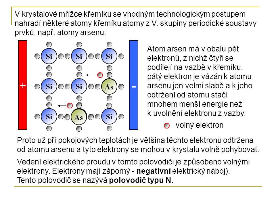 V krystalové mřížce křemíku se vhodným technologickým postupem nahradí některé atomy křemíku atomy z V. skupiny periodické soustavy prvků, např. atomy arsenu.