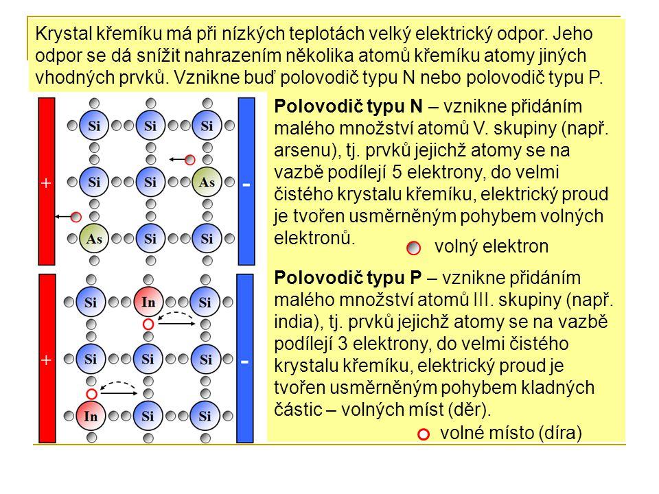 Krystal křemíku má při nízkých teplotách velký elektrický odpor