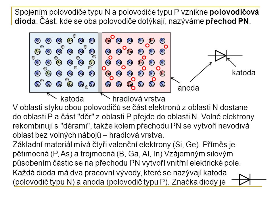 Spojením polovodiče typu N a polovodiče typu P vznikne polovodičová dioda. Část, kde se oba polovodiče dotýkají, nazýváme přechod PN.