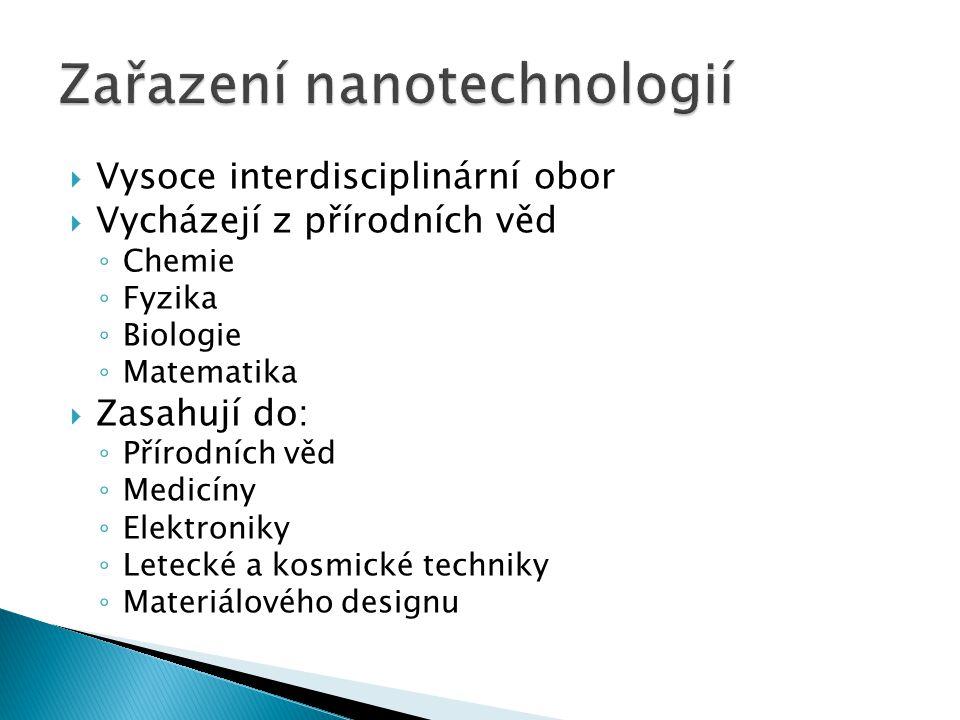 Zařazení nanotechnologií