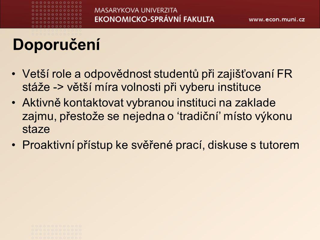 Doporučení Vetší role a odpovědnost studentů při zajišťovaní FR stáže -> větší míra volnosti při vyberu instituce.