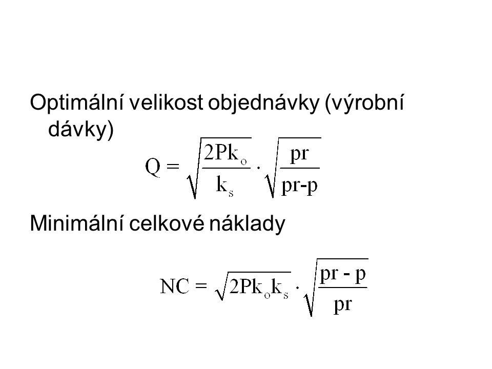 Optimální velikost objednávky (výrobní dávky)
