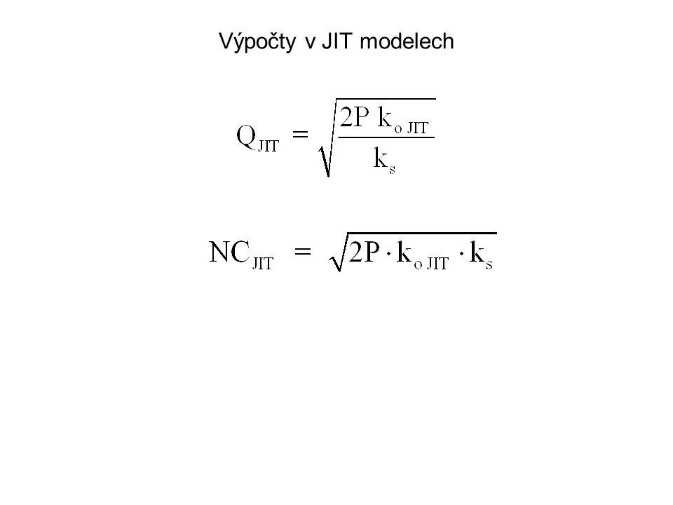 Výpočty v JIT modelech