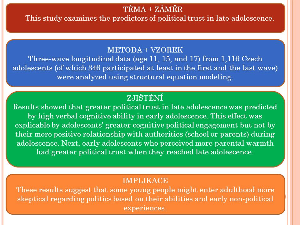 TÉMA + ZÁMĚR This study examines the predictors of political trust in late adolescence. METODA + VZOREK.