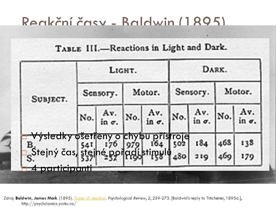 Reakční časy - Baldwin (1895)