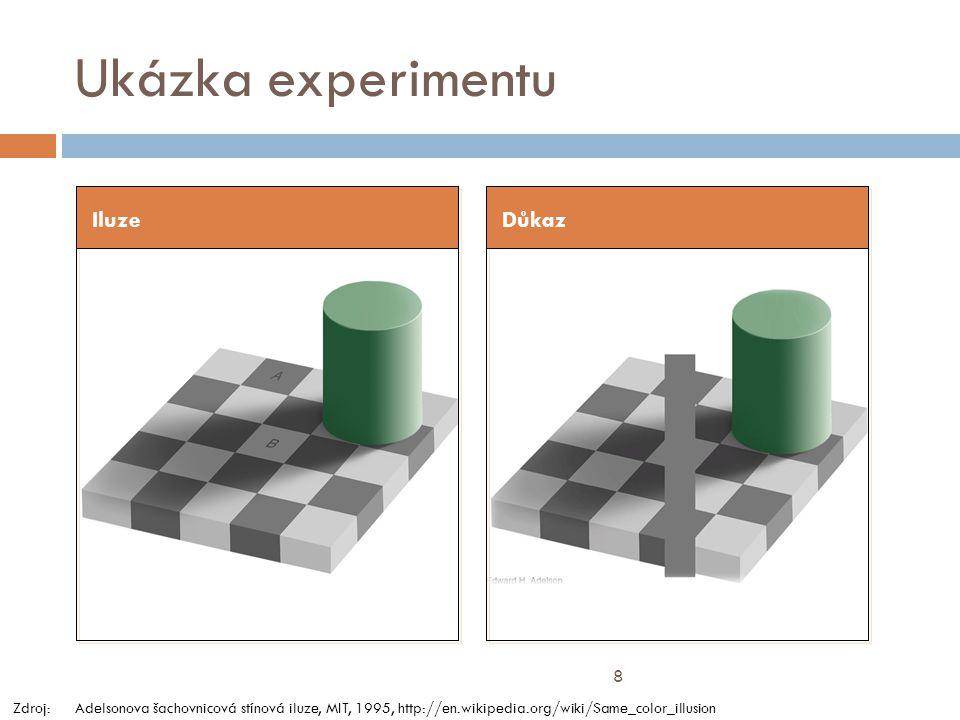 Ukázka experimentu Iluze Důkaz