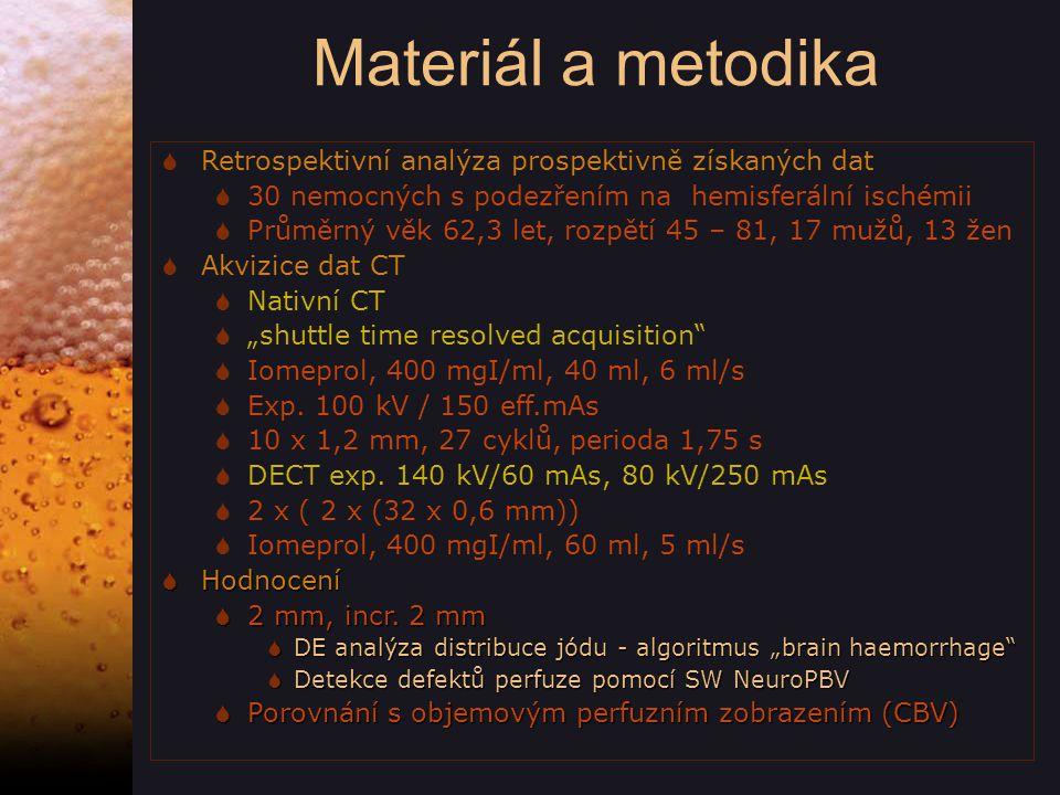 Materiál a metodika Retrospektivní analýza prospektivně získaných dat