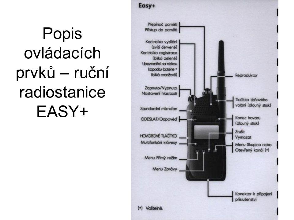 Popis ovládacích prvků – ruční radiostanice EASY+