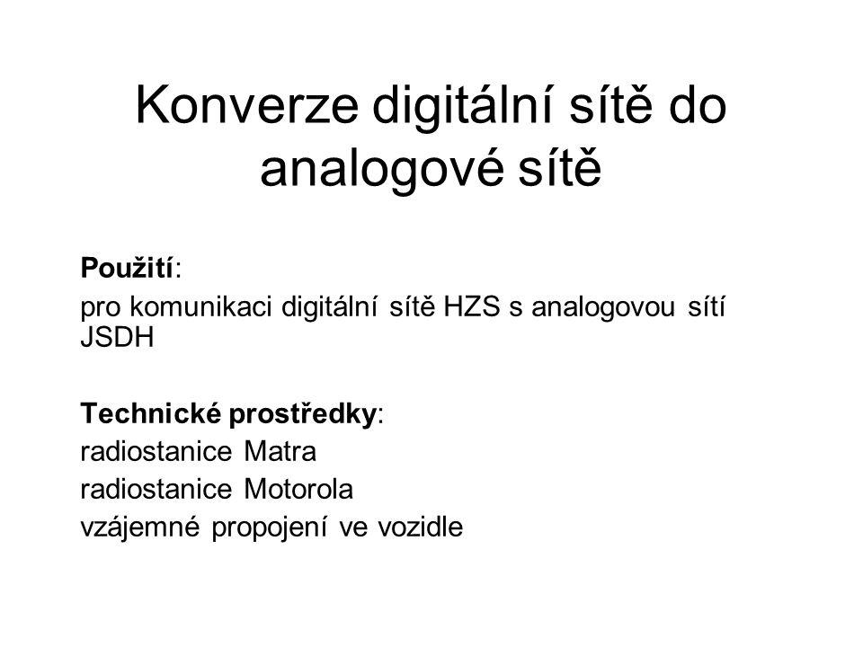 Konverze digitální sítě do analogové sítě