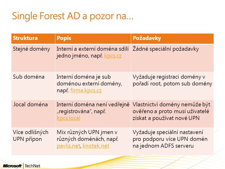 Single Forest AD a pozor na…
