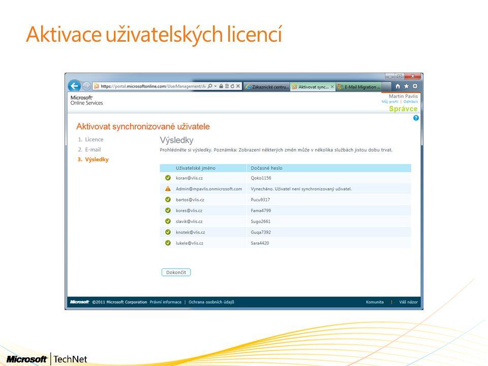 Aktivace uživatelských licencí