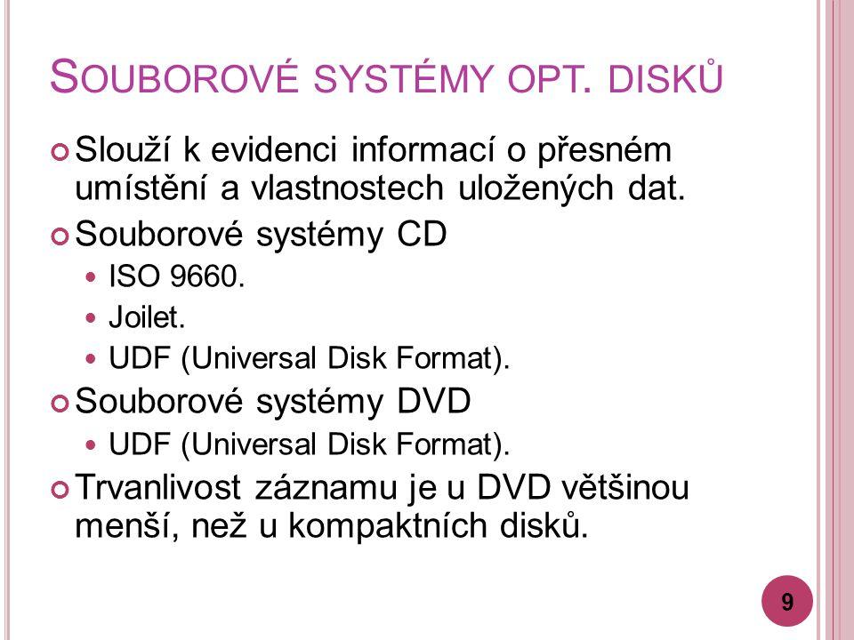 Souborové systémy opt. disků