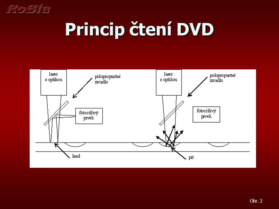 Princip čtení DVD Obr. 2