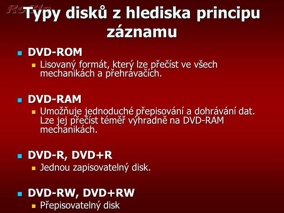 Typy disků z hlediska principu záznamu