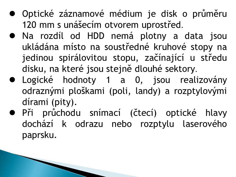 Optické záznamové médium je disk o průměru 120 mm s unášecím otvorem uprostřed.