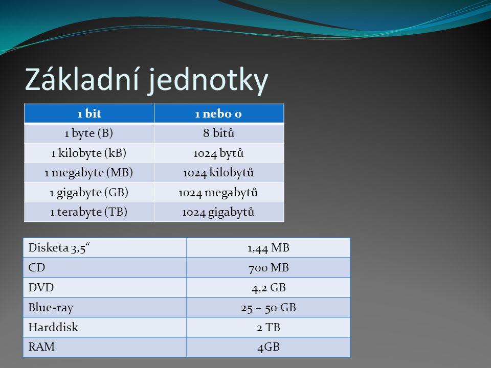Základní jednotky 1 bit 1 nebo 0 1 byte (B) 8 bitů 1 kilobyte (kB)