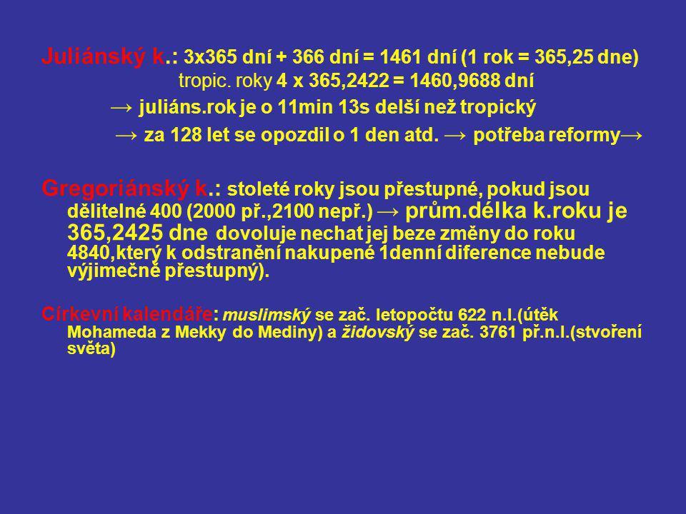 Juliánský k.: 3x365 dní + 366 dní = 1461 dní (1 rok = 365,25 dne)