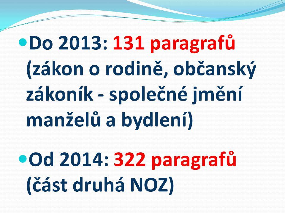 Do 2013: 131 paragrafů (zákon o rodině, občanský zákoník - společné jmění manželů a bydlení)