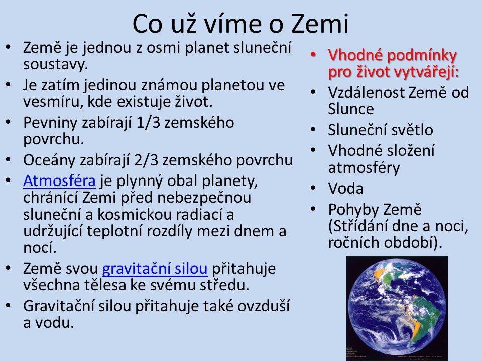 Co už víme o Zemi Země je jednou z osmi planet sluneční soustavy.