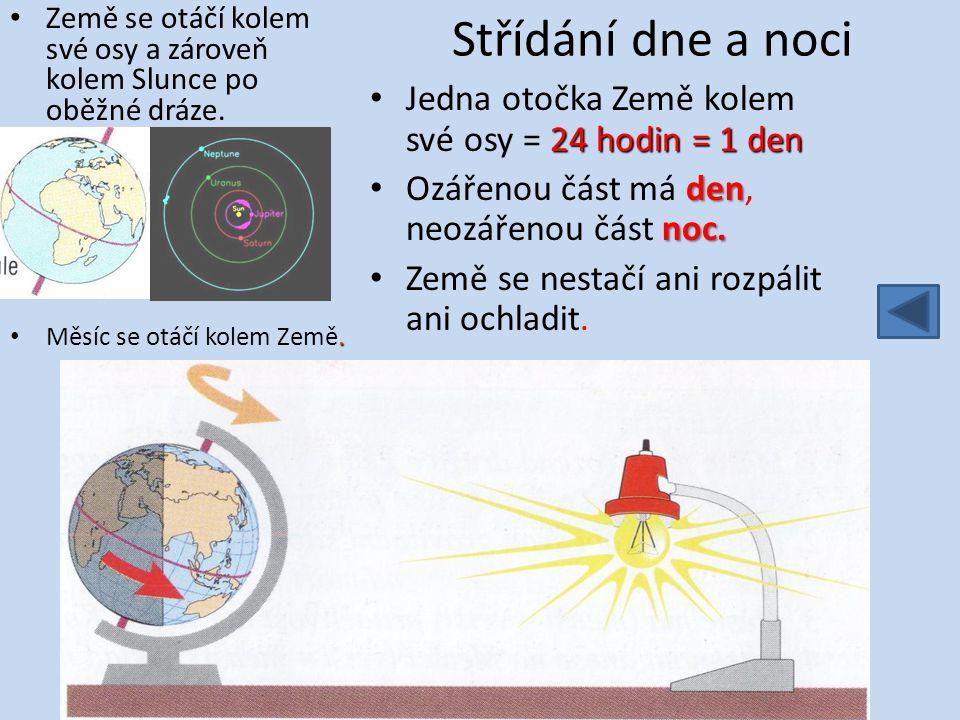 Střídání dne a noci Jedna otočka Země kolem své osy = 24 hodin = 1 den
