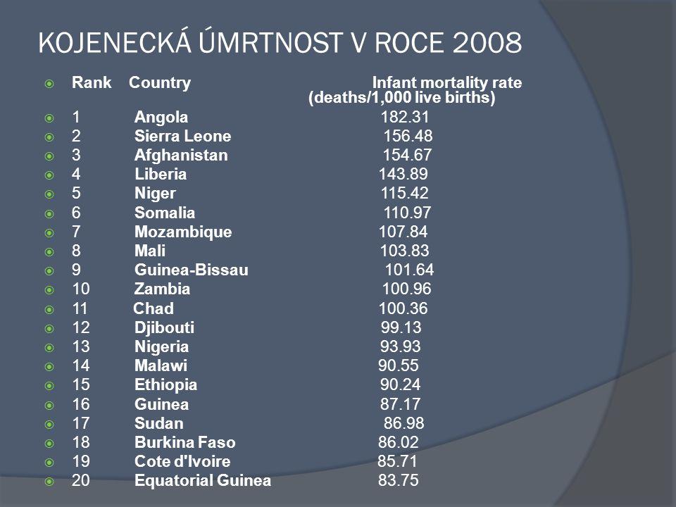 KOJENECKÁ ÚMRTNOST V ROCE 2008