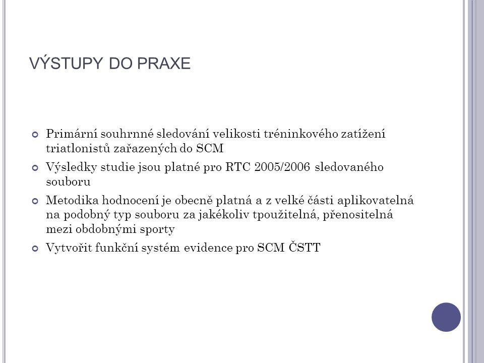VÝSTUPY DO PRAXE Primární souhrnné sledování velikosti tréninkového zatížení triatlonistů zařazených do SCM.