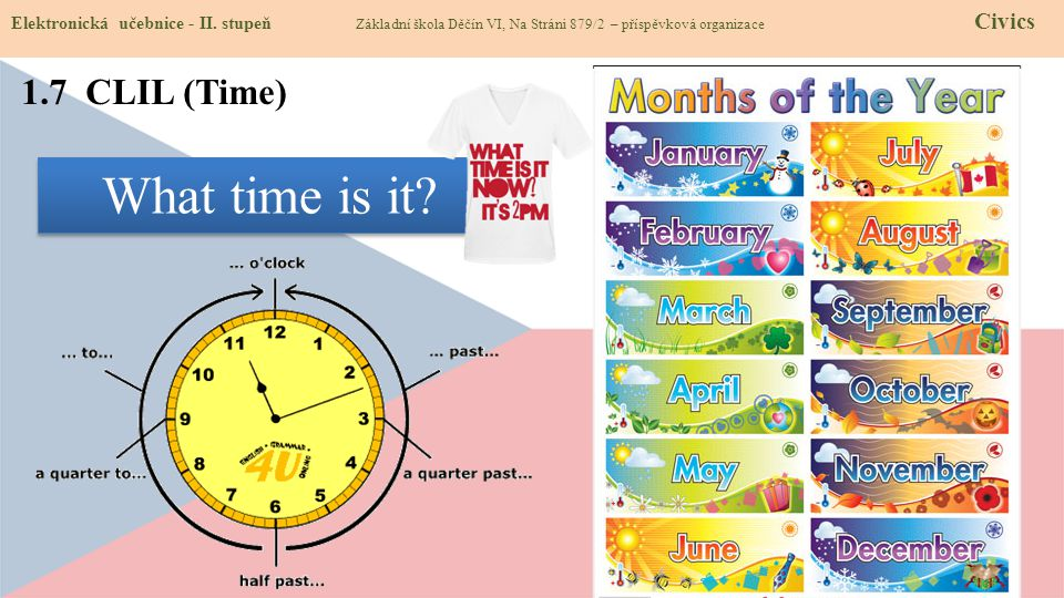 What time is it 1.7 CLIL (Time)