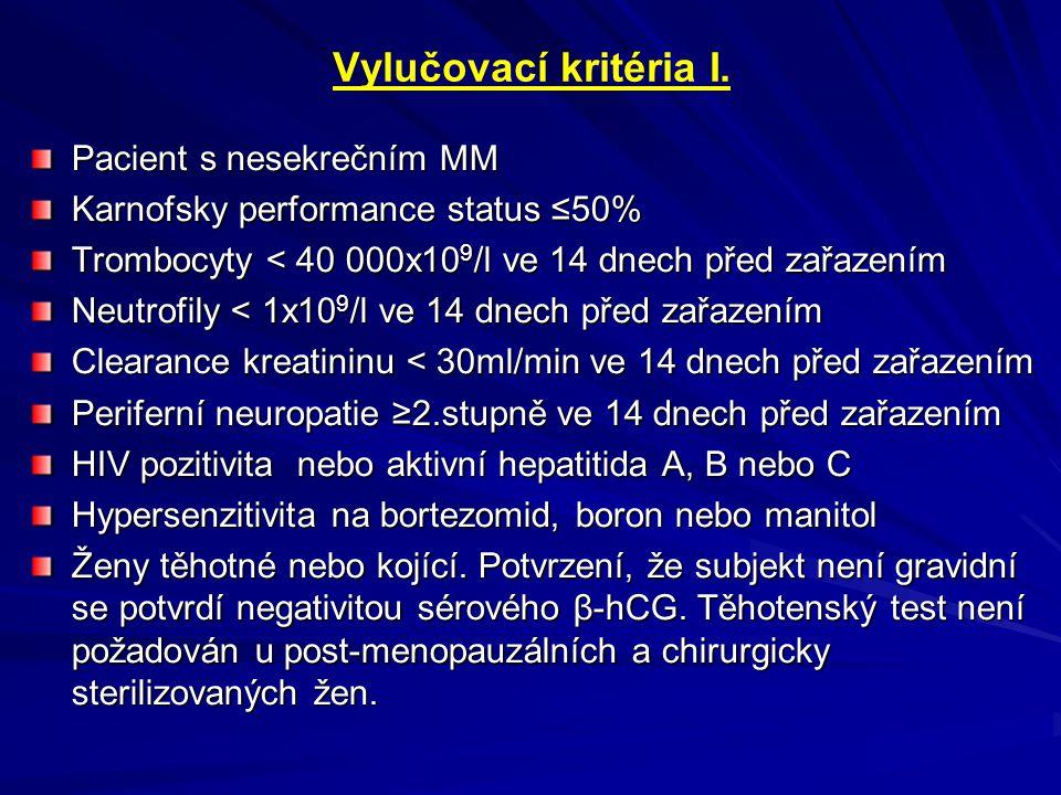 Vylučovací kritéria I. Pacient s nesekrečním MM