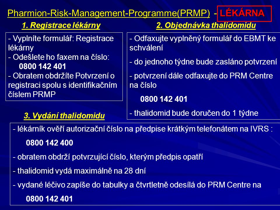 Pharmion-Risk-Management-Programme(PRMP) - LÉKÁRNA