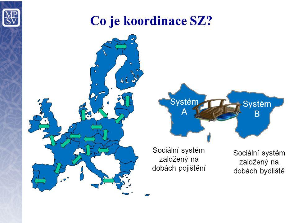 Co je koordinace SZ Systém A Systém B