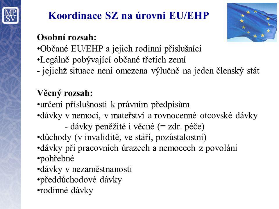 Koordinace SZ na úrovni EU/EHP