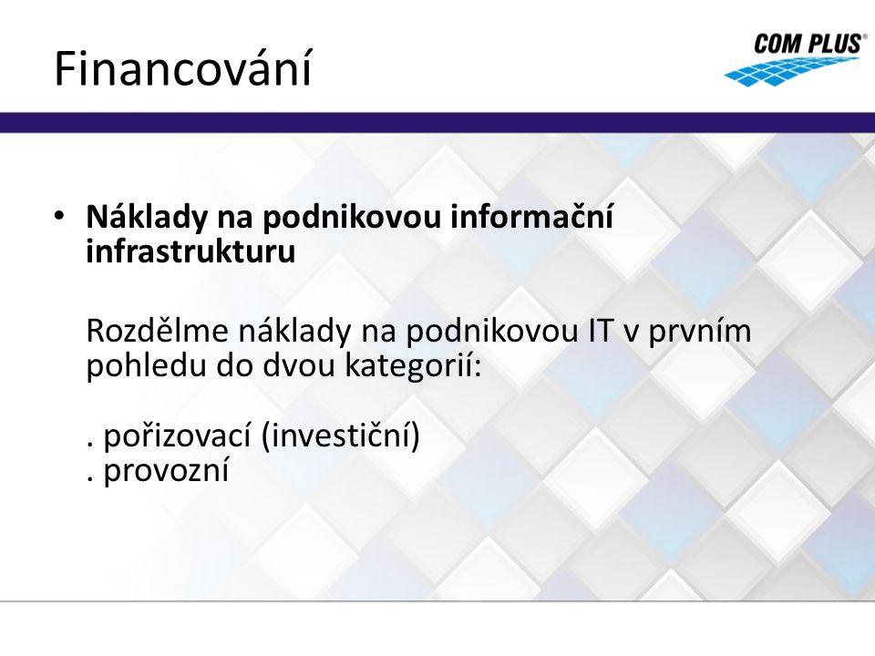 Financování Náklady na podnikovou informační infrastrukturu