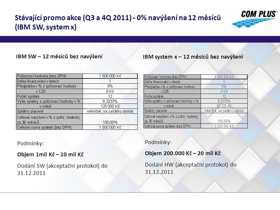 Stávající promo akce (Q3 a 4Q 2011) - 0% navýšení na 12 měsíců (IBM SW, system x)