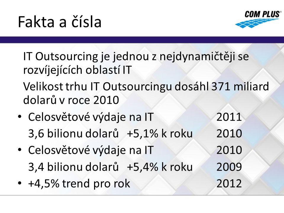 Fakta a čísla IT Outsourcing je jednou z nejdynamičtěji se rozvíjejících oblastí IT.