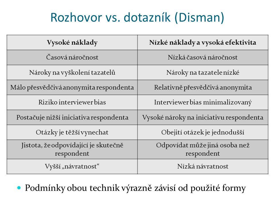 Rozhovor vs. dotazník (Disman)