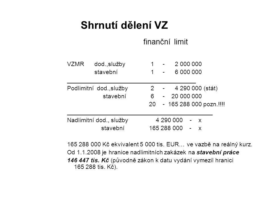 Shrnutí dělení VZ finanční limit VZMR dod.,služby 1 - 2 000 000