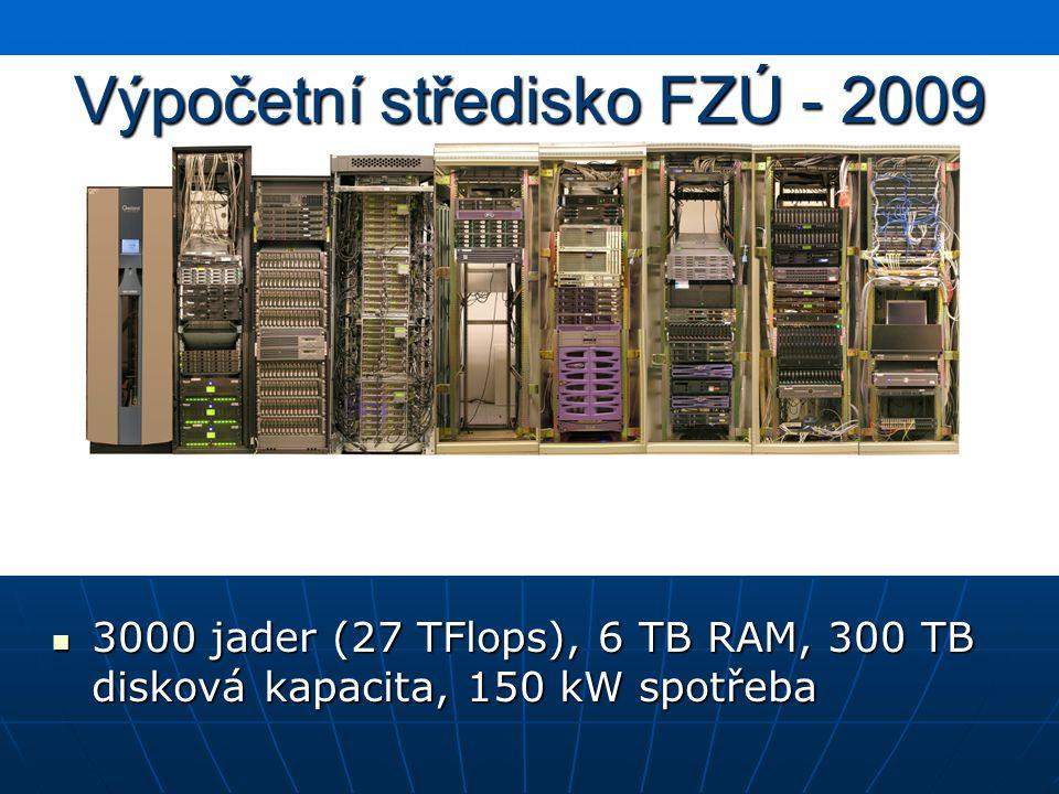 Výpočetní středisko FZÚ - 2009