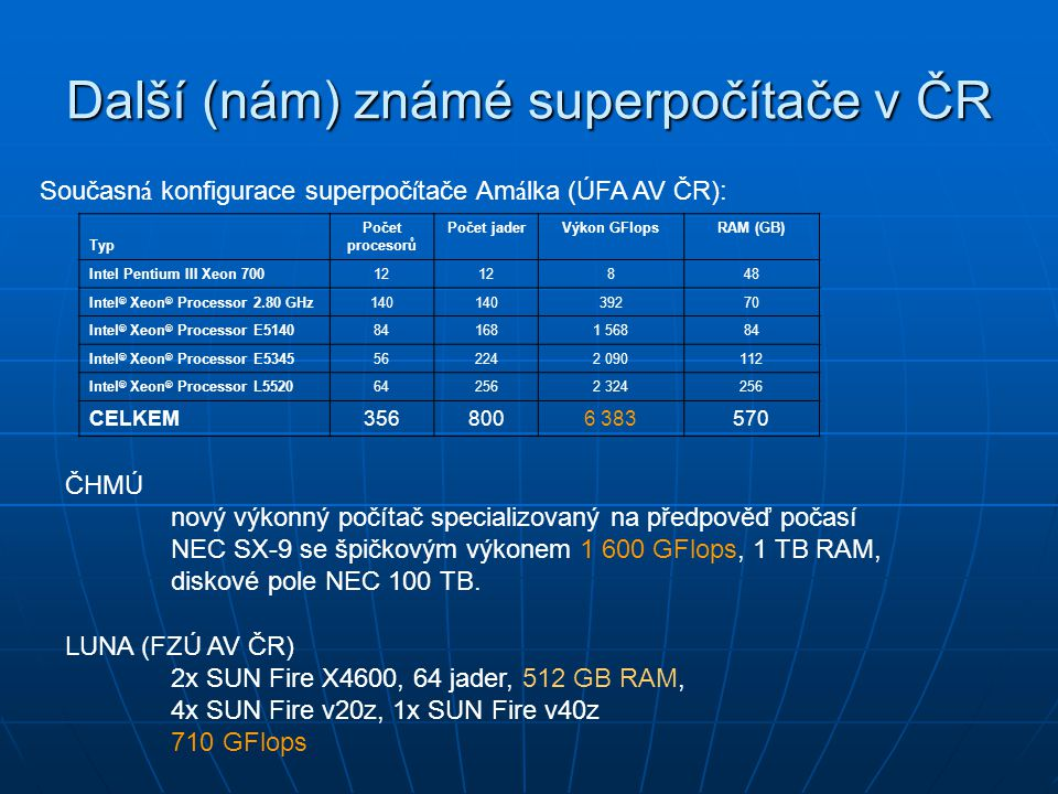 Další (nám) známé superpočítače v ČR