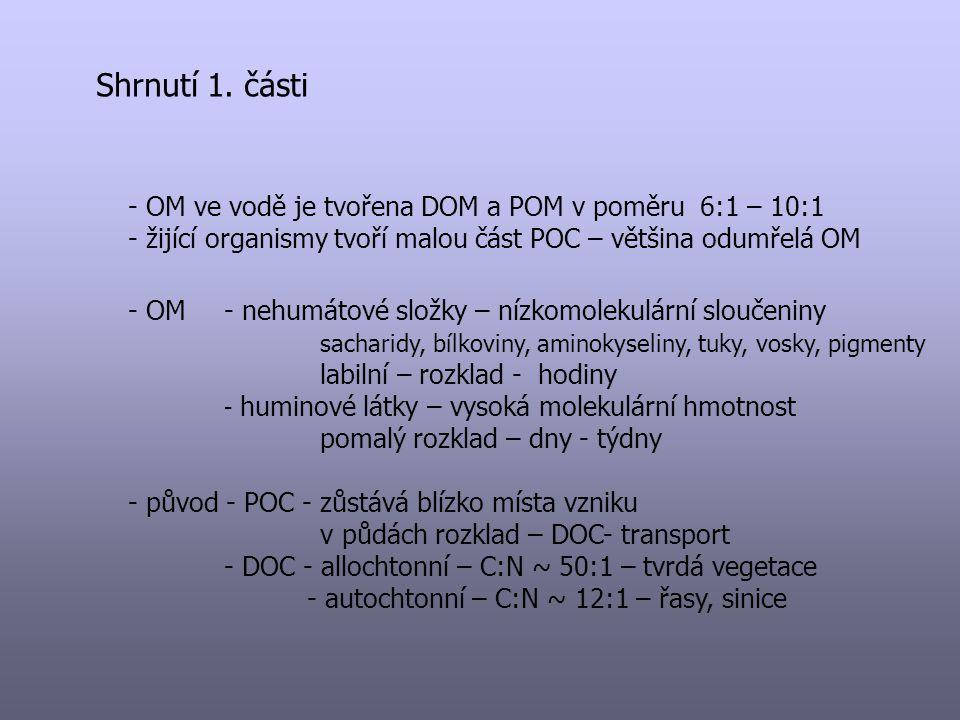 Shrnutí 1. části OM ve vodě je tvořena DOM a POM v poměru 6:1 – 10:1