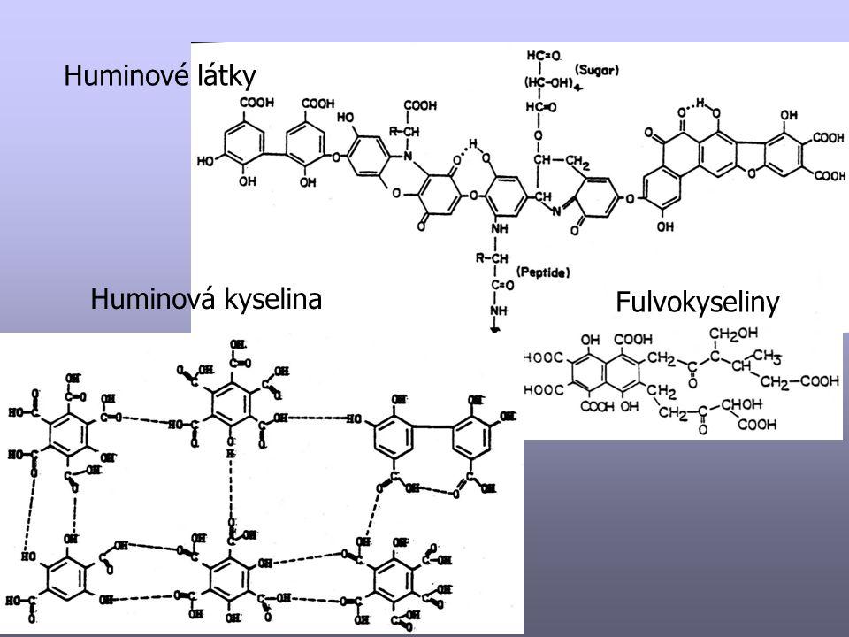 Huminové látky Huminová kyselina Fulvokyseliny