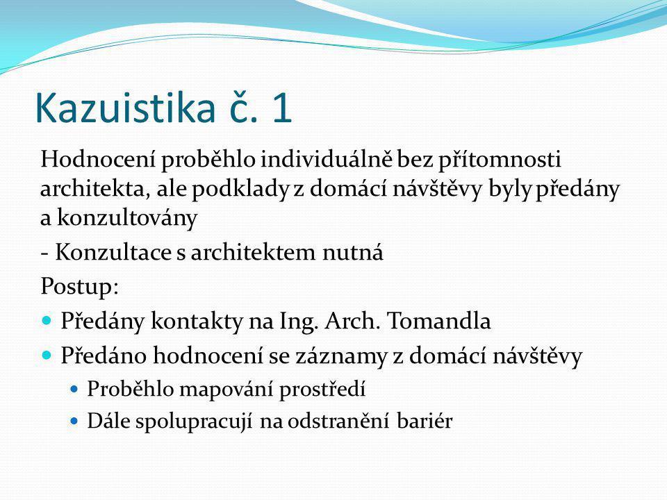 Kazuistika č. 1 Hodnocení proběhlo individuálně bez přítomnosti architekta, ale podklady z domácí návštěvy byly předány a konzultovány.