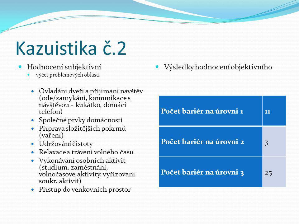 Kazuistika č.2 Hodnocení subjektivní Výsledky hodnocení objektivního