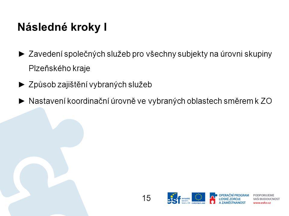 Následné kroky I Zavedení společných služeb pro všechny subjekty na úrovni skupiny Plzeňského kraje.