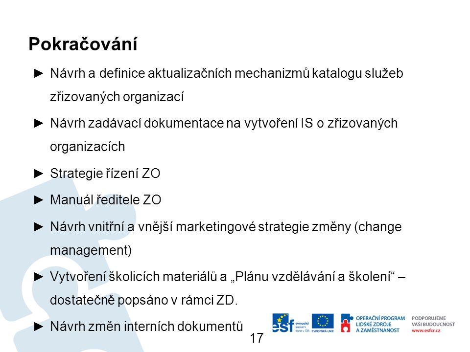 Pokračování Návrh a definice aktualizačních mechanizmů katalogu služeb zřizovaných organizací.